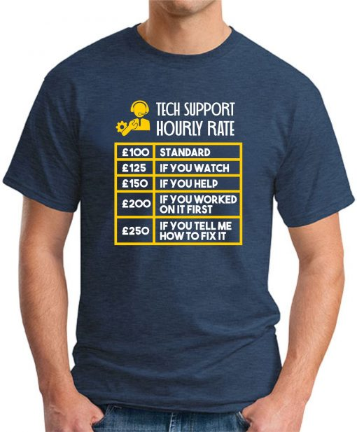 TECH SUPPORT HOURLY RATE navy